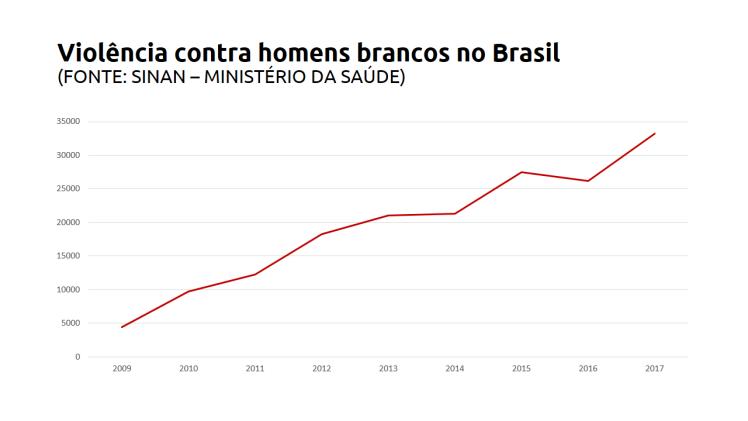 Homens intencionalmente envenenados no Rio Grande do Sul